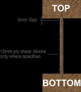 Ibeam Teminology